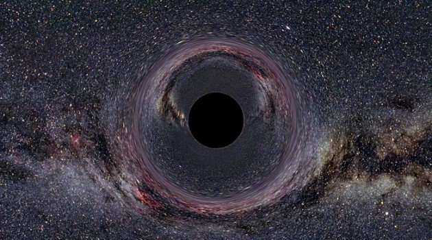 Black Holes, just two numbers is all you need…