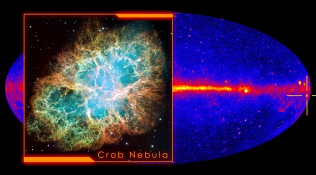 Image left: A Hubble visible light image of the Crab Nebula inset against a full-sky gamma ray map showing the location of the nebula (croshairs). (NASA image)