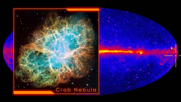 A Hubble visible light image of the Crab Nebula inset against a full-sky gamma ray map showing the location of the nebula (croshairs). Credit: NASA