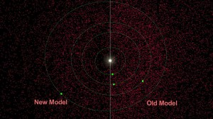 NEOWISE observations indicate that there are at least 40 percent fewer near-Earth asteroids in total that are larger than 330 feet, or 100 meters. Our solar system's four inner planets are shown in green, and our sun is in the center. Each red dot represents one asteroid. Object sizes are not to scale. Image credit: NASA/JPL-Caltech studies