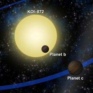 "Image right: Using Kepler Telescope transit data of planet ""b"", scientists predicted that a second planet ""c"" about the mass of Saturn orbits the distant star KOI-872. This research, led by Southwest Research Institute and the Harvard-Smithsonian Center for Astrophysics, is providing evidence of an orderly arrangement of planets orbiting KOI-872, not unlike our own solar system. (Image courtesy Southwest Research Institute)"
