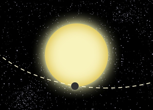 This graphic shows Kepler-76b's orbit around a yellow-white, type F star located 2,000 light-years from Earth in the constellation Cygnus. Although Kepler-76b was identified using the BEER effect (see above), it was later found to exhibit a grazing transit, crossing the edge of the star's face as seen from Earth. (Image by Dood Evan)