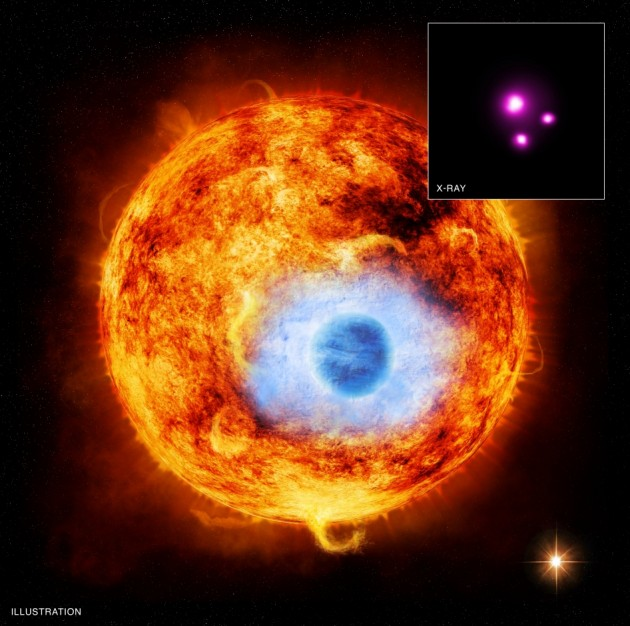 This graphic depicts HD 189733b, the first exoplanet caught passing in front of its parent star in X-rays. The main figure is an artist's impression showing the HD 189733 system, containing a Sun-like star orbited by HD 189733b, an exoplanet about the size of Jupiter. Also in the illustration is a faint red companion star, which was detected for the first time in X-rays with these observations. This star orbits the main star about once every 3,200 years. The inset contains the Chandra image of HD 189733. (X-ray: NASA/CXC/SAO/K. Poppenhaeger et al; Illustration: NASA/CXC/M. Weiss)