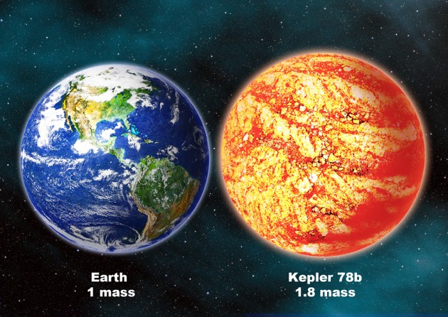 This illustration compares our Earth with the newly confirmed lava planet Kepler-78b. Kepler-78b is about 20 percent larger than Earth, with a diameter of 9,200 miles, and weighs roughly 1.8 times as much as Earth. (David A. Aguilar, CfA)