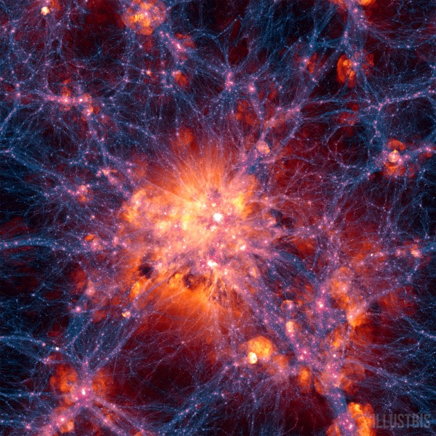 This still frame from the Illustris simulation is centered on the most massive galaxy cluster existing today. The blue-purple filaments show the location of dark matter, which attracts normal matter gravitationally and helps galaxies and clusters to clump together. Bubbles of red, orange and white show where gas is being blasted outward by supernovae or jets from supermassive black holes. (NASA / Illustris Collaboration)
