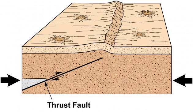 Thrust faults are formed when the lunar crust is pushed together, breaking the near-surface materials. The result is a steep slope on the surface called a scarp. (Graphic by Arizona State University)