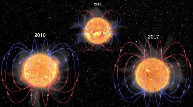 Using new numerical simulations and observations, scientists may now be able to explain why the Sun's magnetic field reverses every eleven years. This significant discovery explains how the duration of the magnetic cycle of a star depends on its rotation, and may help us understand violent space weather phenomena around the Sun and similar stars.